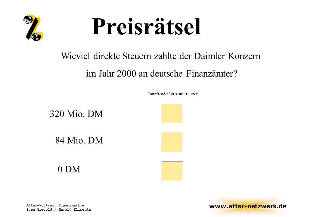 www.attac-netzwerk.de Attac-Vortrag: Finanzmärkte Sven Giegold / Harald Klimenta Preisrätsel Wieviel direkte Steuern zahlte der Daimler Konzern im Jah