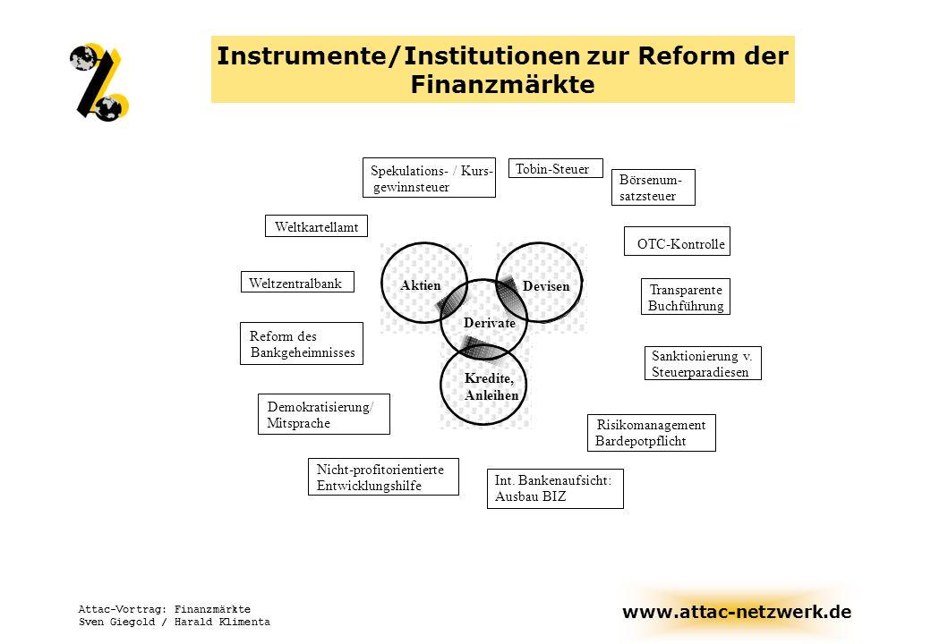 www.attac-netzwerk.de Attac-Vortrag: Finanzmärkte Sven Giegold / Harald Klimenta Weltzentralbank Tobin-Steuer Transparente Buchführung Risikomanagemen