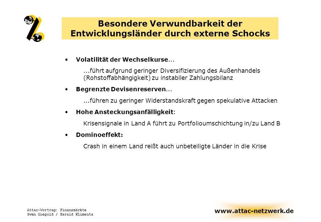 www.attac-netzwerk.de Attac-Vortrag: Finanzmärkte Sven Giegold / Harald Klimenta Besondere Verwundbarkeit der Entwicklungsländer durch externe Schocks