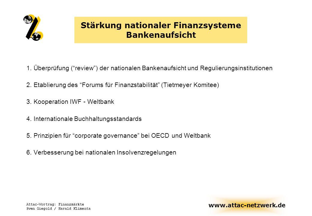 www.attac-netzwerk.de Attac-Vortrag: Finanzmärkte Sven Giegold / Harald Klimenta Stärkung nationaler Finanzsysteme Bankenaufsicht 1. Überprüfung (revi