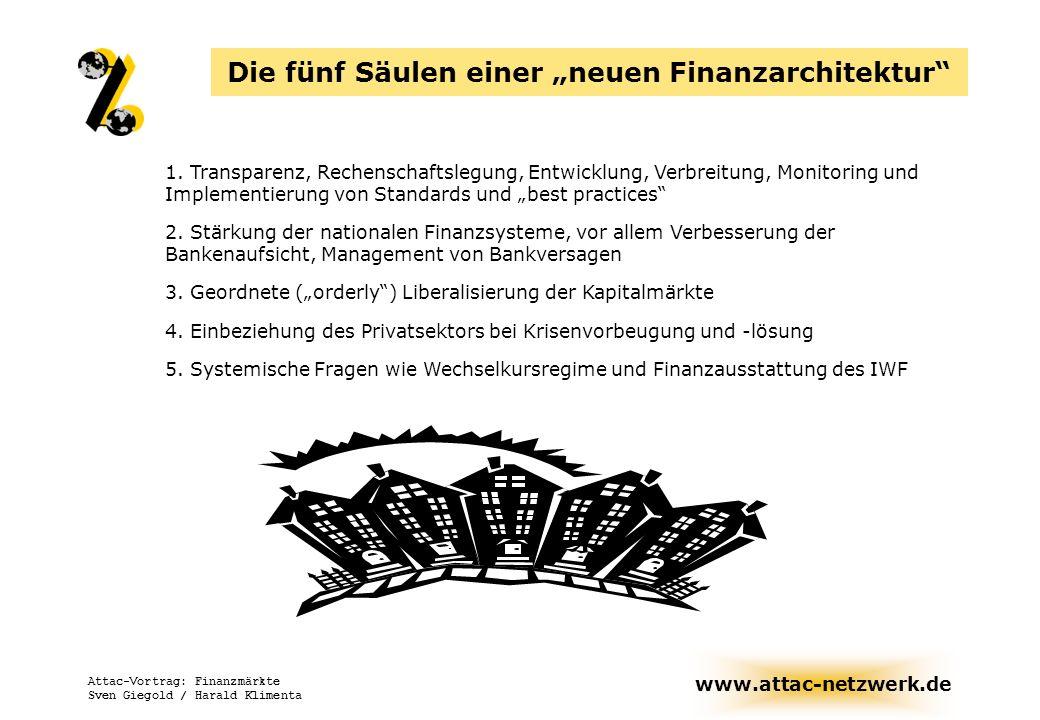 www.attac-netzwerk.de Attac-Vortrag: Finanzmärkte Sven Giegold / Harald Klimenta 1. Transparenz, Rechenschaftslegung, Entwicklung, Verbreitung, Monito