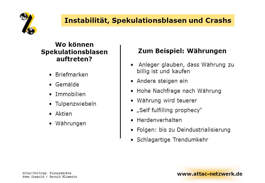 www.attac-netzwerk.de Attac-Vortrag: Finanzmärkte Sven Giegold / Harald Klimenta Briefmarken Gemälde Immobilien Tulpenzwiebeln Aktien Währungen Zum Be