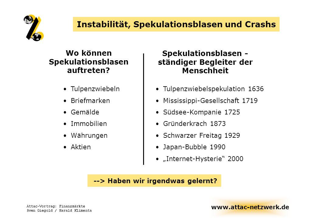 www.attac-netzwerk.de Attac-Vortrag: Finanzmärkte Sven Giegold / Harald Klimenta Tulpenzwiebeln Briefmarken Gemälde Immobilien Währungen Aktien Instab