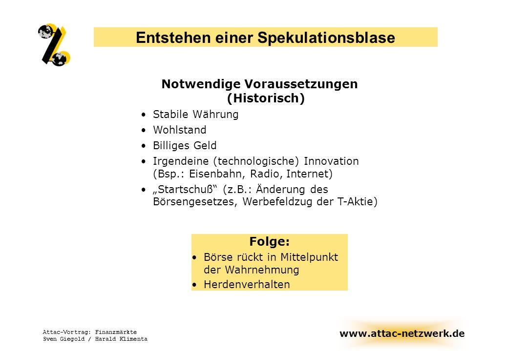 www.attac-netzwerk.de Attac-Vortrag: Finanzmärkte Sven Giegold / Harald Klimenta Veränderungen beim Entstehen einer Spekulationsblase AGs wird Kapital hinterhergeschmissen Zunehmende Kurzfristorientierung; häufiges Kaufen und Verkaufen von Aktien Dividende tritt in den Hintergrund, es geht um Kurssteigerungen Unternehmen betreiben verstärkt Kurspflege Hausfrauenaktionärskapitalismus Absurde relative Preise --> Absurde Übernahmen werde möglich, z.
