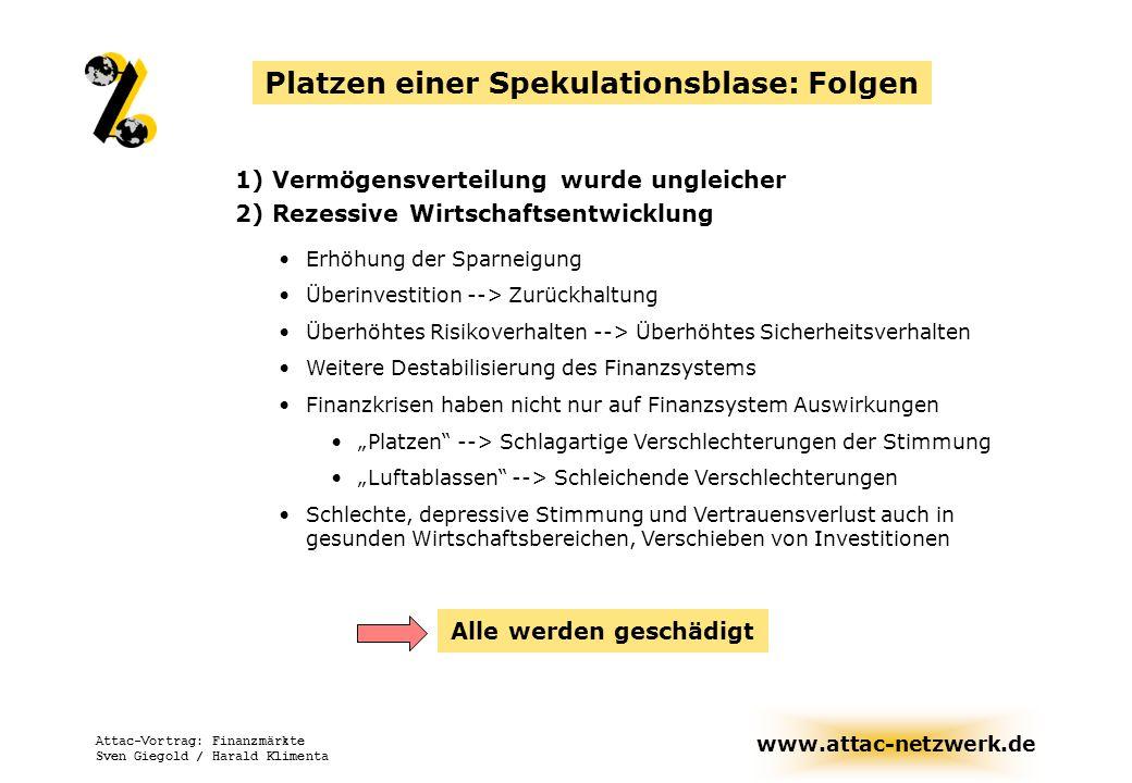 www.attac-netzwerk.de Attac-Vortrag: Finanzmärkte Sven Giegold / Harald Klimenta Platzen einer Spekulationsblase: Folgen Erhöhung der Sparneigung Über