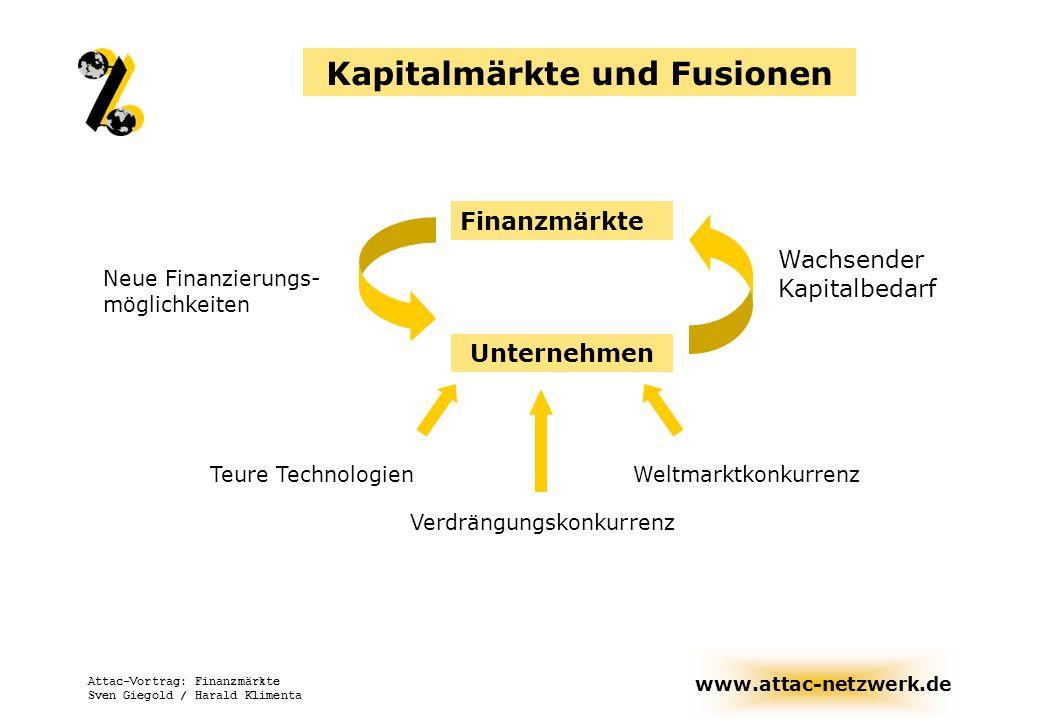www.attac-netzwerk.de Attac-Vortrag: Finanzmärkte Sven Giegold / Harald Klimenta Kapitalmärkte und Fusionen Finanzmärkte Unternehmen Neue Finanzierung