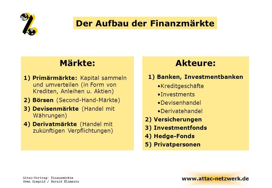 www.attac-netzwerk.de Attac-Vortrag: Finanzmärkte Sven Giegold / Harald Klimenta Märkte: 1) Primärmärkte: Kapital sammeln und umverteilen (in Form von