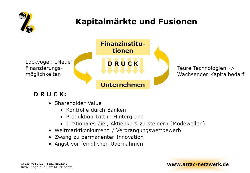 www.attac-netzwerk.de Attac-Vortrag: Finanzmärkte Sven Giegold / Harald Klimenta 1) Konstituierende Prinzipien einer Marktwirtschaft Vertragsfreiheit Haftung und Rechtssicherheit Innere und äußere Sicherheit Geldwertstabilität Privateigentum an Produktionsmitteln Freier Zugang zu den Märkten (Gewerbefreiheit) Was sagt die Wissenschaft.