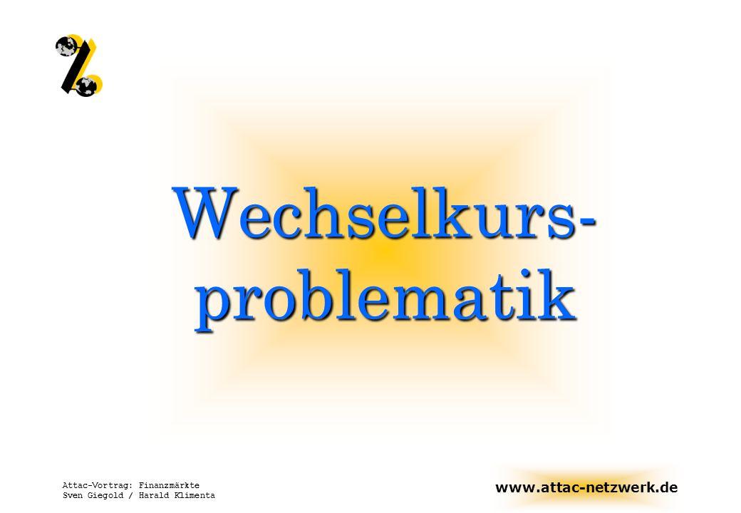 www.attac-netzwerk.de Attac-Vortrag: Finanzmärkte Sven Giegold / Harald Klimenta Die Hauptsäulen des Währungssystems von Bretton Woods US-Dollar als Leit- währung Feste Wechsel- kurse Gold- Garantie durch USA 1.7.1944 - 16.3.1973 Kapital- verkehrs- kontrollen Handels- liberali- sierungen