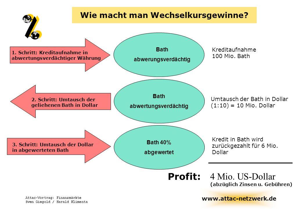 www.attac-netzwerk.de Attac-Vortrag: Finanzmärkte Sven Giegold / Harald Klimenta Bath abwertungsverdächtig Bath 40% abgewertet 1. Schritt: Kreditaufna
