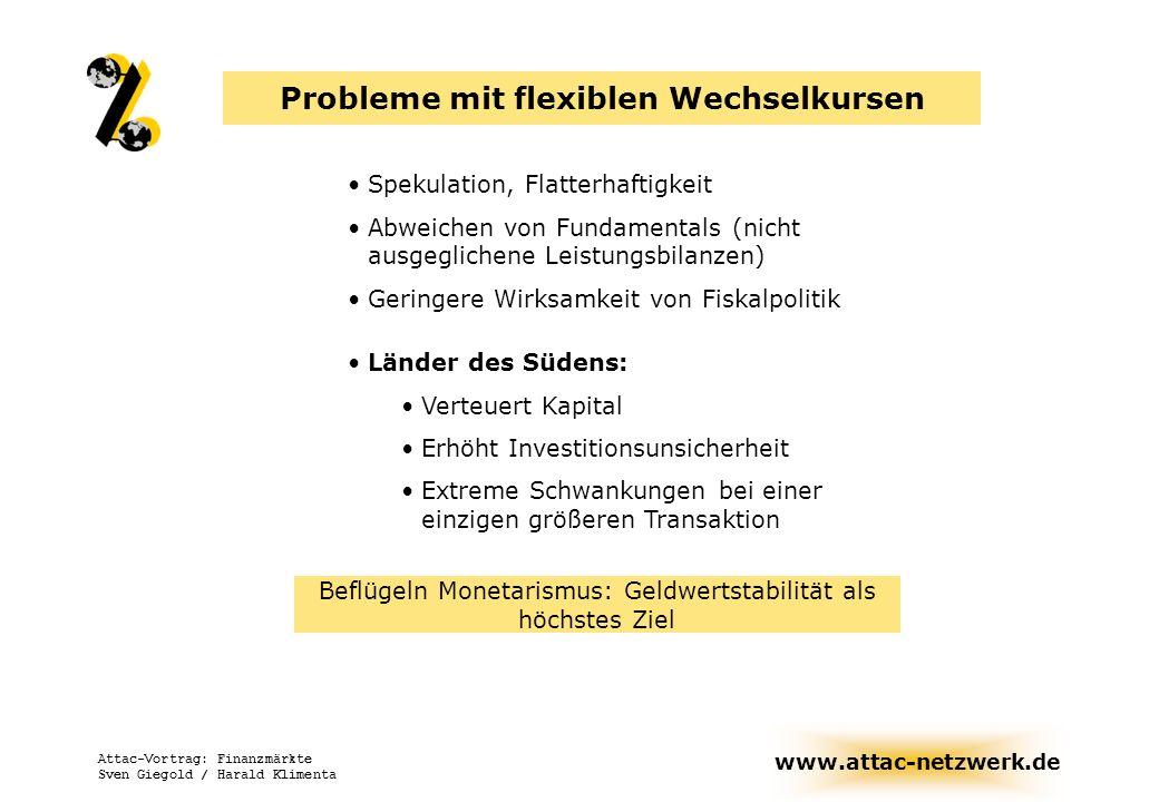 www.attac-netzwerk.de Attac-Vortrag: Finanzmärkte Sven Giegold / Harald Klimenta Probleme mit flexiblen Wechselkursen Spekulation, Flatterhaftigkeit A