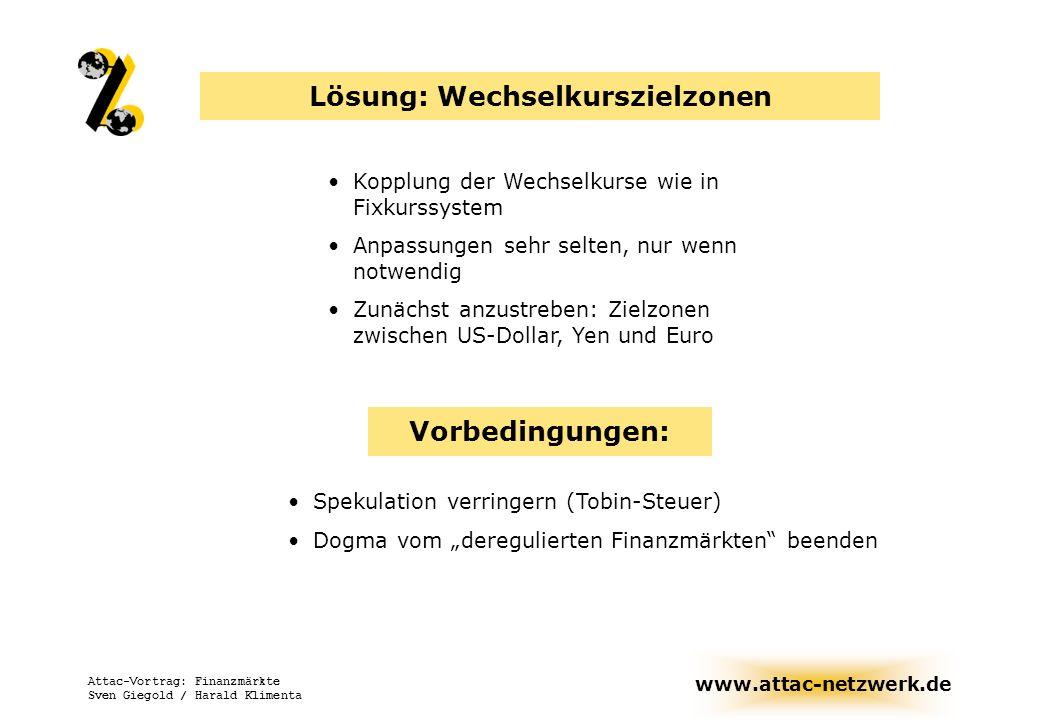 www.attac-netzwerk.de Attac-Vortrag: Finanzmärkte Sven Giegold / Harald Klimenta Lösung: Wechselkurszielzonen Kopplung der Wechselkurse wie in Fixkurs