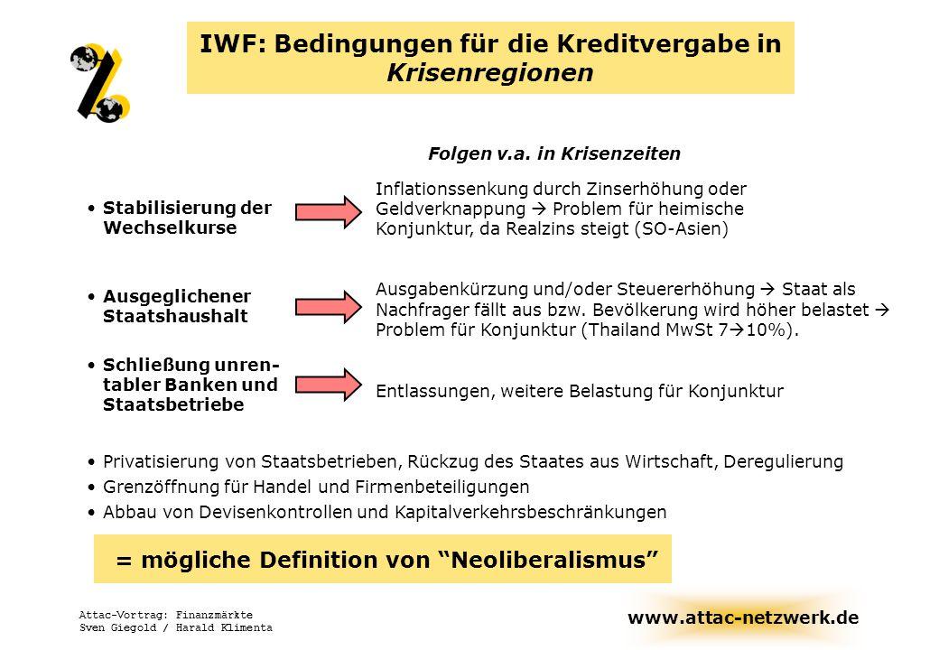 www.attac-netzwerk.de Attac-Vortrag: Finanzmärkte Sven Giegold / Harald Klimenta Reform von IWF und Weltbank Reduzierung von Macht, Einfluss und Kompetenzen Reduzierung des IWF auf ursprüngl.