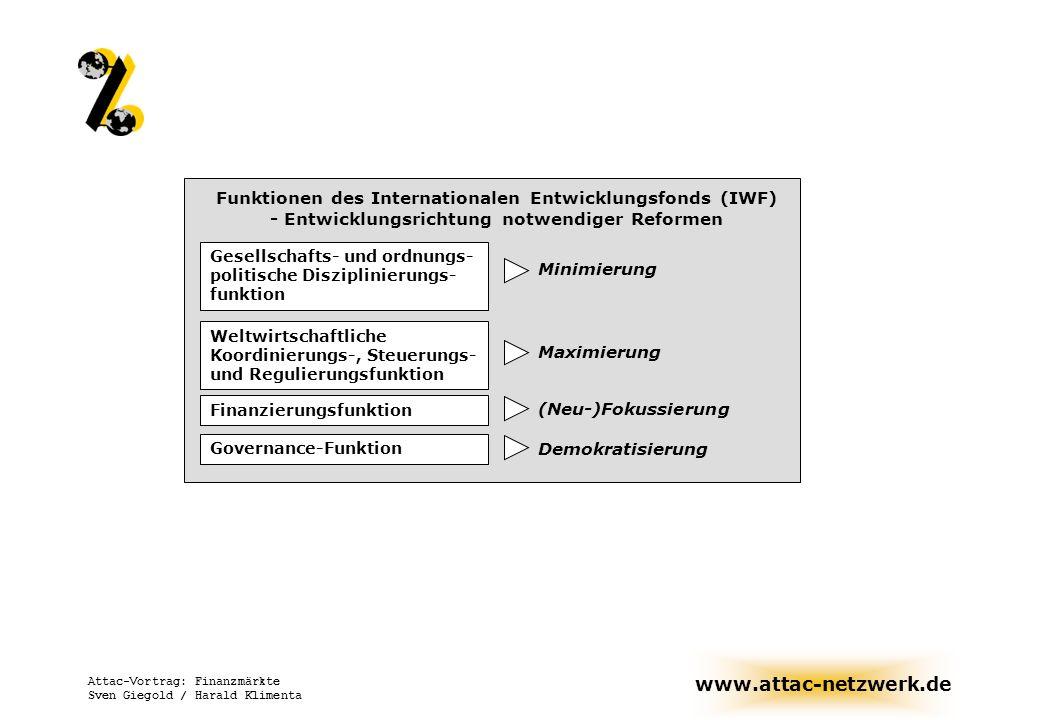 www.attac-netzwerk.de Attac-Vortrag: Finanzmärkte Sven Giegold / Harald Klimenta Gesellschafts- und ordnungs- politische Disziplinierungs- funktion We