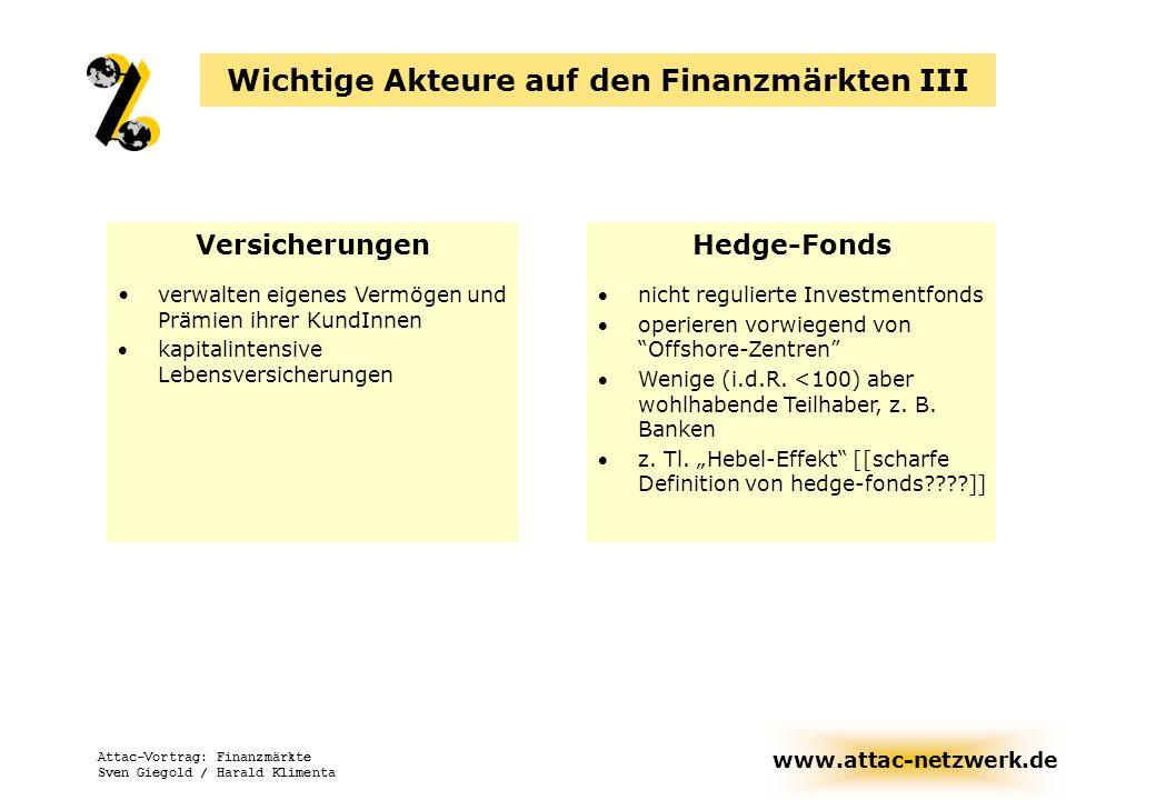 www.attac-netzwerk.de Attac-Vortrag: Finanzmärkte Sven Giegold / Harald Klimenta Funktionen der Finanzmärkte Finanzierungsfunktion: Investitionen, Konsum und Handel Fristentransformationsfunktion Informations- und Kommunikationsfunktion Kontroll- und Überwachungsfunktion Risikoallokationsfunktion Lenkungsfunktion (Allokationsfunktion)