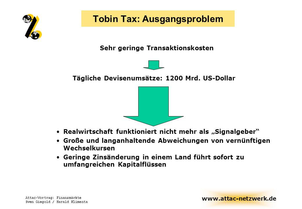 www.attac-netzwerk.de Attac-Vortrag: Finanzmärkte Sven Giegold / Harald Klimenta Tobin Tax: Ausgangsproblem Tägliche Devisenumsätze: 1200 Mrd. US-Doll