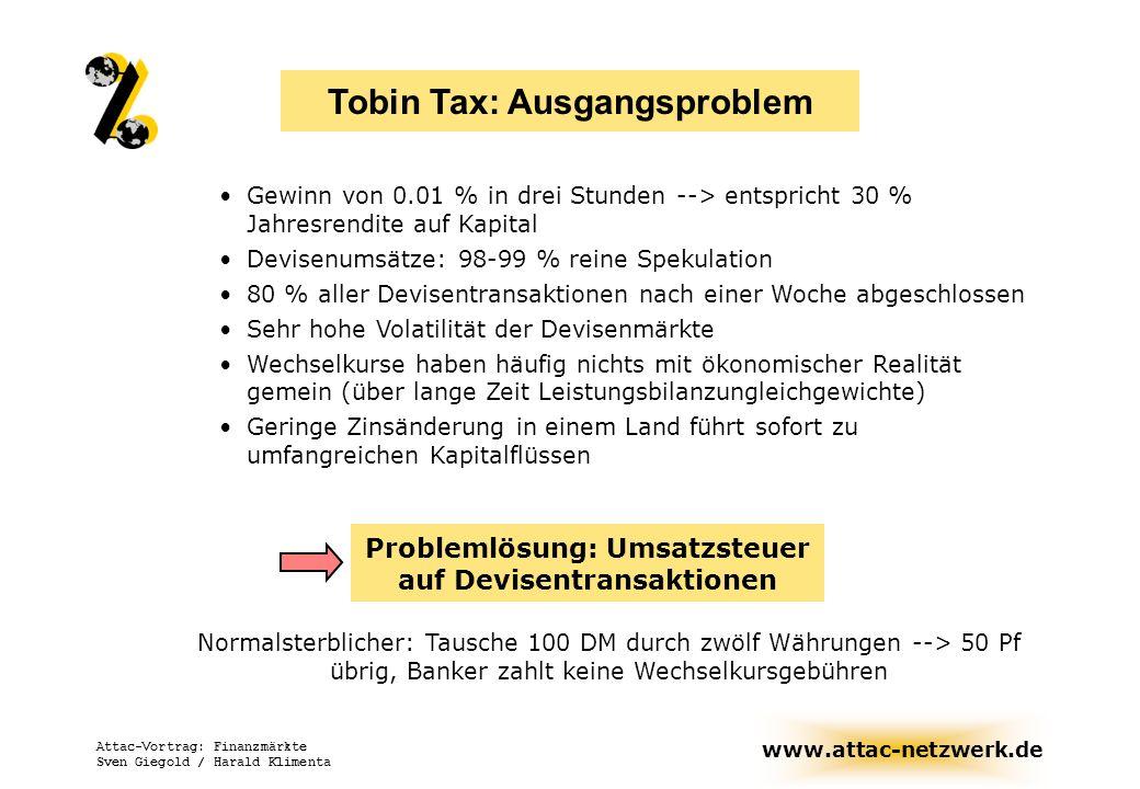 www.attac-netzwerk.de Attac-Vortrag: Finanzmärkte Sven Giegold / Harald Klimenta Tobin Tax: Ausgangsproblem Gewinn von 0.01 % in drei Stunden --> ents