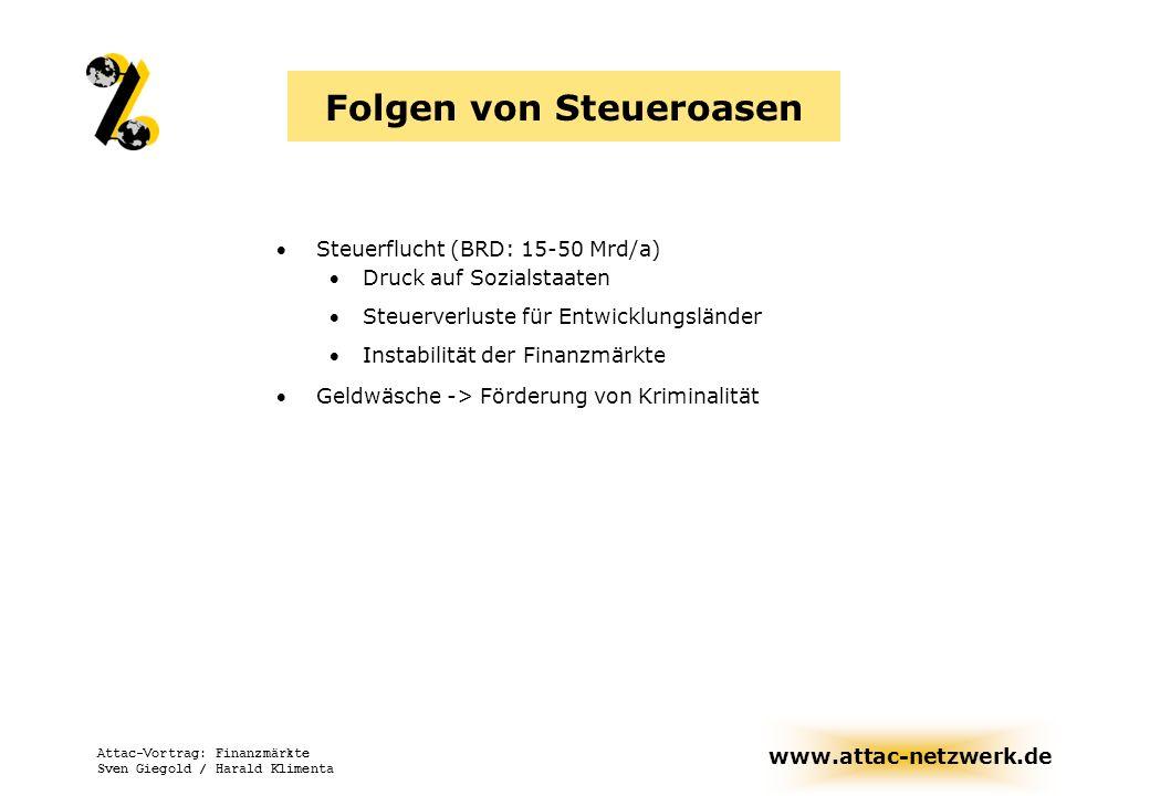www.attac-netzwerk.de Attac-Vortrag: Finanzmärkte Sven Giegold / Harald Klimenta Folgen von Steueroasen Steuerflucht (BRD: 15-50 Mrd/a) Druck auf Sozi