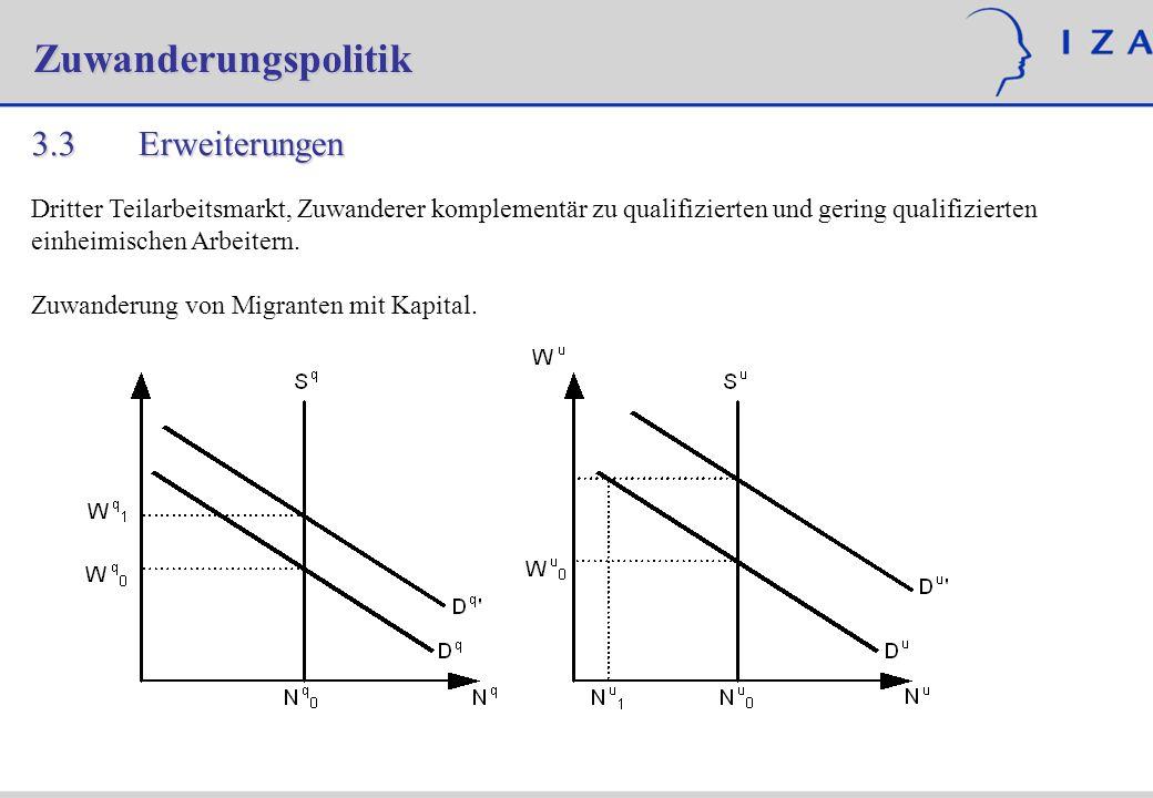 Zuwanderungspolitik 3.3Erweiterungen Dritter Teilarbeitsmarkt, Zuwanderer komplementär zu qualifizierten und gering qualifizierten einheimischen Arbei