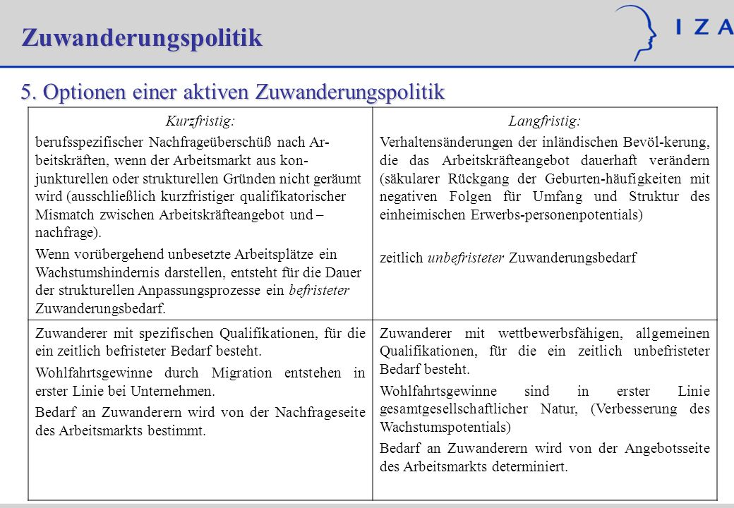 Zuwanderungspolitik 5. Optionen einer aktiven Zuwanderungspolitik Kurzfristig: berufsspezifischer Nachfrageüberschüß nach Ar- beitskräften, wenn der A