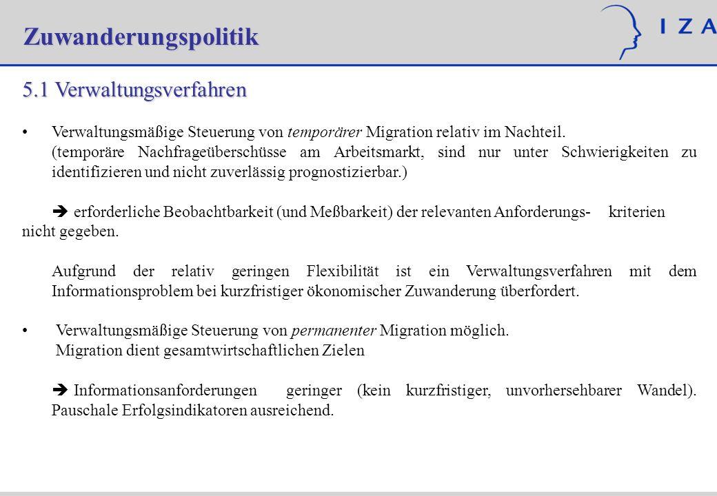 Zuwanderungspolitik 5.1 Verwaltungsverfahren Verwaltungsmäßige Steuerung von temporärer Migration relativ im Nachteil. (temporäre Nachfrageüberschüsse