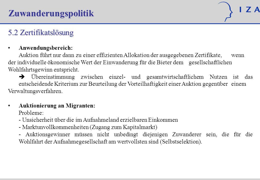 Zuwanderungspolitik 5.2 Zertifikatslösung Anwendungsbereich: Auktion führt nur dann zu einer effizienten Allokation der ausgegebenen Zertifikate, wenn