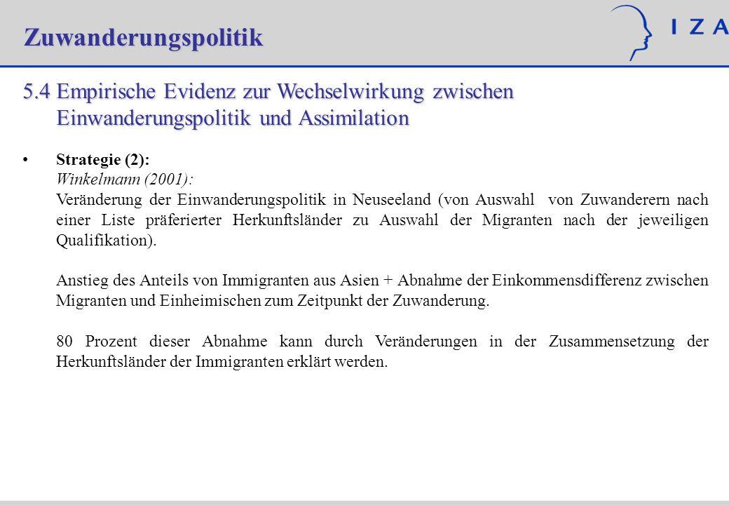 Zuwanderungspolitik 5.4 Empirische Evidenz zur Wechselwirkung zwischen Einwanderungspolitik und Assimilation Strategie (2): Winkelmann (2001): Verände