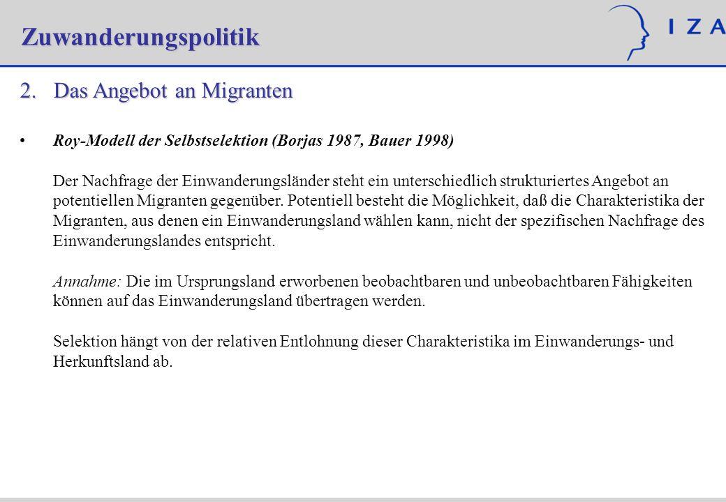 Zuwanderungspolitik 2.Das Angebot an Migranten Roy-Modell der Selbstselektion (Borjas 1987, Bauer 1998) Der Nachfrage der Einwanderungsländer steht ei