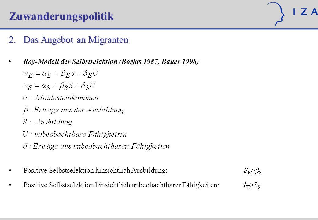 Zuwanderungspolitik 2.Das Angebot an Migranten Roy-Modell der Selbstselektion (Borjas 1987, Bauer 1998) Positive Selbstselektion hinsichtlich Ausbildu