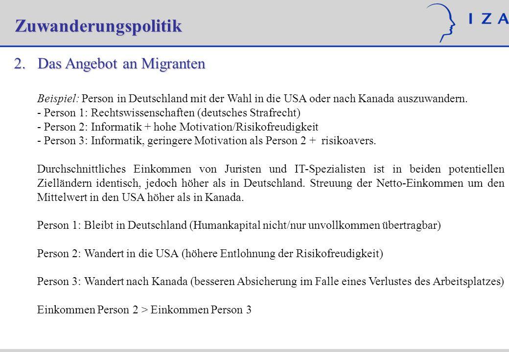 Zuwanderungspolitik 5.4 Empirische Evidenz zur Wechselwirkung zwischen Einwanderungspolitik und Assimilation Strategie (2): Winkelmann (2001): Veränderung der Einwanderungspolitik in Neuseeland (von Auswahl von Zuwanderern nach einer Liste präferierter Herkunftsländer zu Auswahl der Migranten nach der jeweiligen Qualifikation).