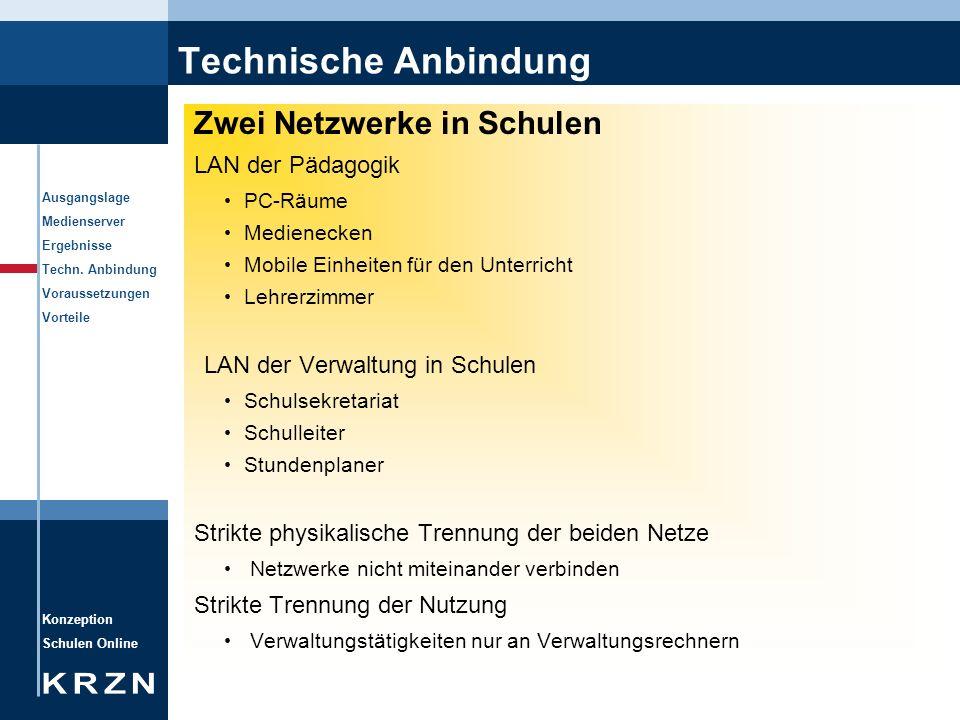 Konzeption Schulen Online Ausgangslage Medienserver Ergebnisse Techn. Anbindung Voraussetzungen Vorteile Technische Anbindung Zwei Netzwerke in Schule