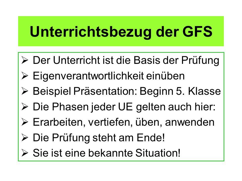Unterrichtsbezug der GFS Der Unterricht ist die Basis der Prüfung Eigenverantwortlichkeit einüben Beispiel Präsentation: Beginn 5. Klasse Die Phasen j
