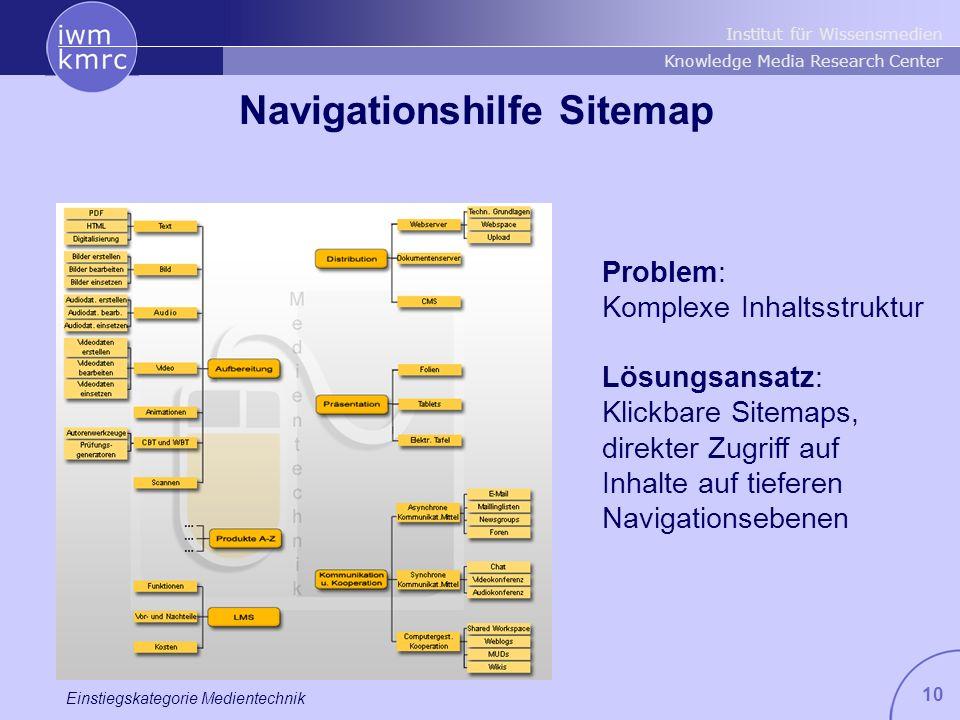 Institut für Wissensmedien Knowledge Media Research Center 10 Navigationshilfe Sitemap Einstiegskategorie Medientechnik Problem: Komplexe Inhaltsstruk