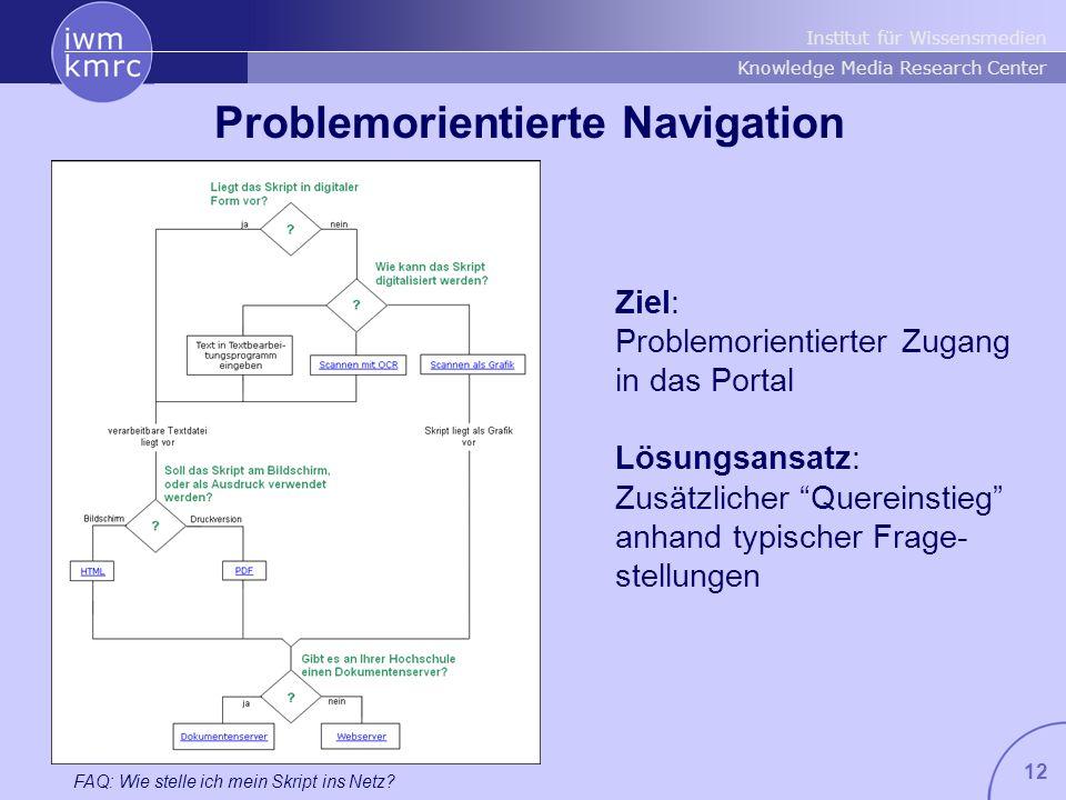 Institut für Wissensmedien Knowledge Media Research Center 12 Problemorientierte Navigation FAQ: Wie stelle ich mein Skript ins Netz? Ziel: Problemori