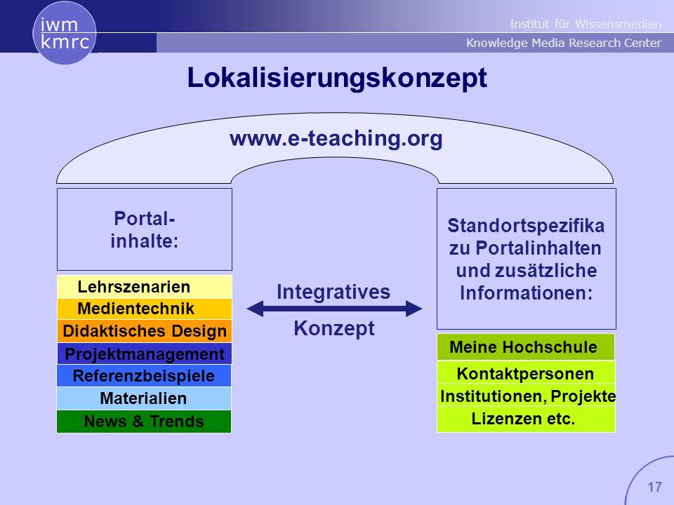 Institut für Wissensmedien Knowledge Media Research Center 17 Standortspezifika zu Portalinhalten und zusätzliche Informationen: Kontaktpersonen Insti