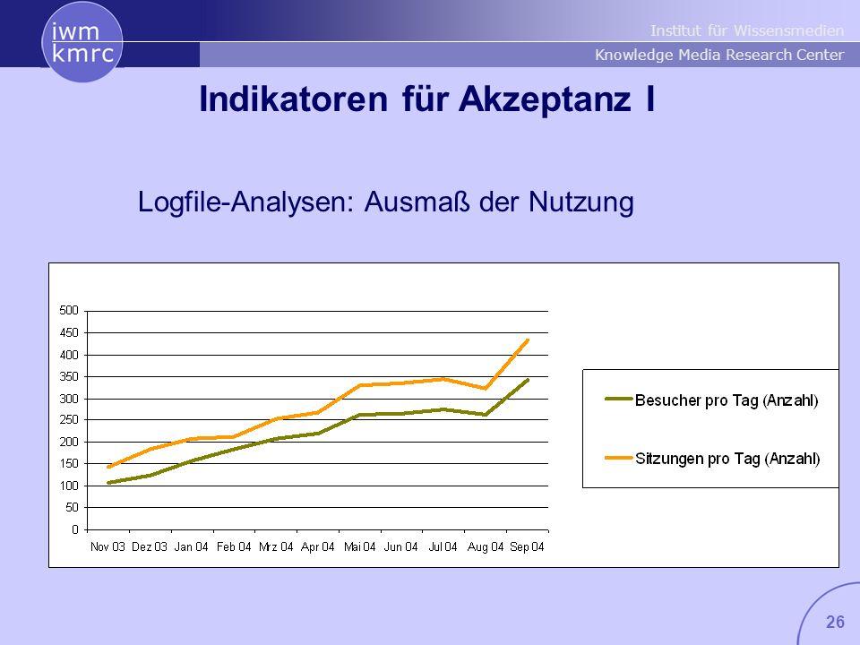 Institut für Wissensmedien Knowledge Media Research Center 26 Indikatoren für Akzeptanz I Logfile-Analysen: Ausmaß der Nutzung