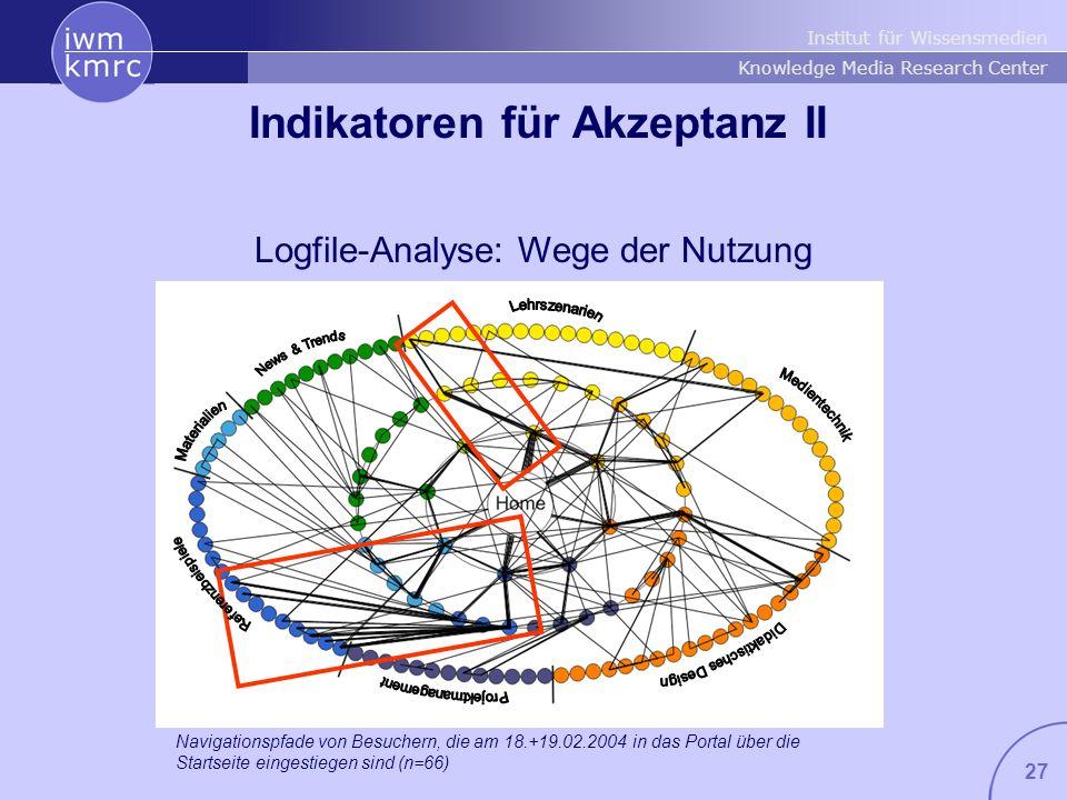 Institut für Wissensmedien Knowledge Media Research Center 27 Indikatoren für Akzeptanz II Logfile-Analyse: Wege der Nutzung Navigationspfade von Besu