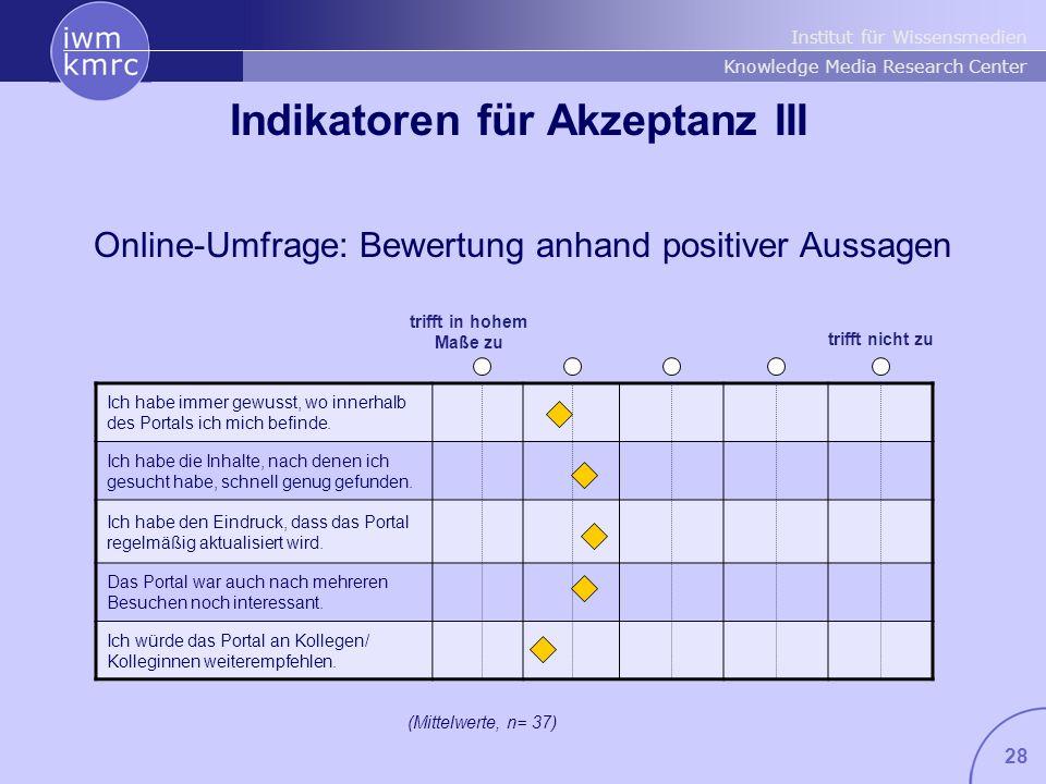 Institut für Wissensmedien Knowledge Media Research Center 28 Indikatoren für Akzeptanz III Online-Umfrage: Bewertung anhand positiver Aussagen trifft