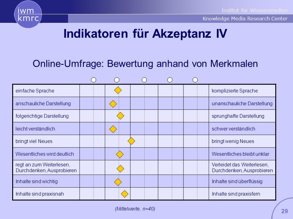 Institut für Wissensmedien Knowledge Media Research Center 29 Indikatoren für Akzeptanz IV Online-Umfrage: Bewertung anhand von Merkmalen (Mittelwerte