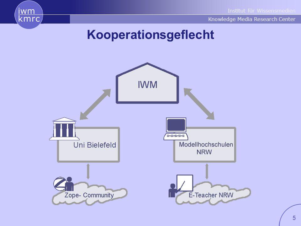Institut für Wissensmedien Knowledge Media Research Center 5 Kooperationsgeflecht