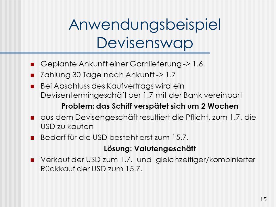 14 Devisenswap Der Devisenswap stellt einen Valutentausch dar und ist zum Beispiel für den Fall gedacht, wenn die Zahlung aus einem Grundgeschäft zu e