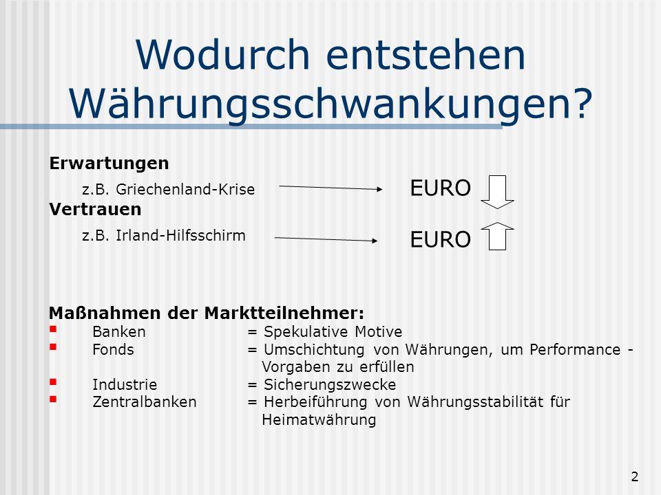 1 Probleme und Lösungsansätze beim Management von Währungsschwankungen