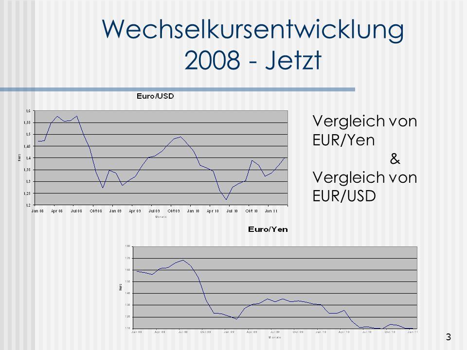 2 Erwartungen z.B. Griechenland-Krise Vertrauen z.B. Irland-Hilfsschirm Maßnahmen der Marktteilnehmer: Banken = Spekulative Motive Fonds = Umschichtun