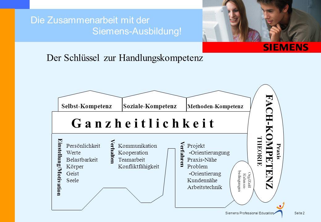 Siemens Professional Education Seite 23 Die Zusammenarbeit mit der Siemens-Ausbildung!