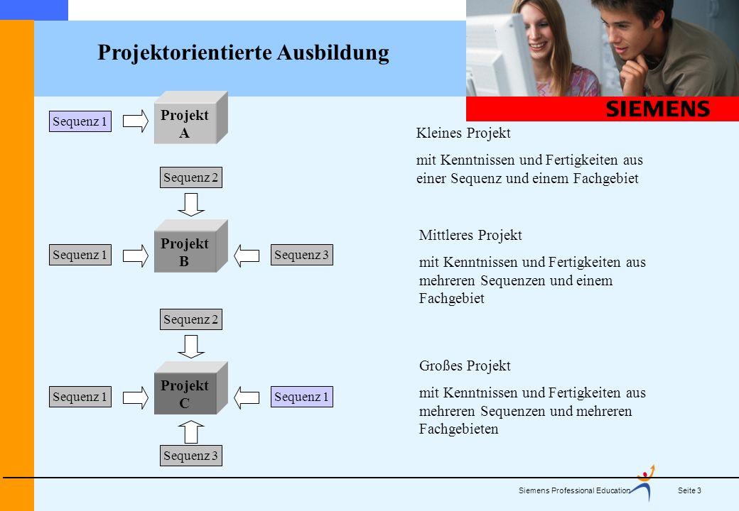 Siemens Professional Education Seite 24 Die Zusammenarbeit mit der Siemens-Ausbildung!