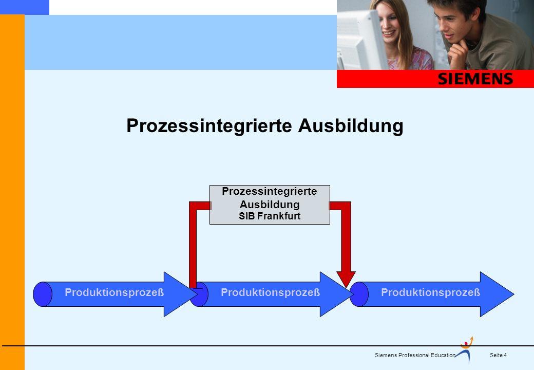 Siemens Professional Education Seite 25 Die Zusammenarbeit mit der Siemens-Ausbildung!