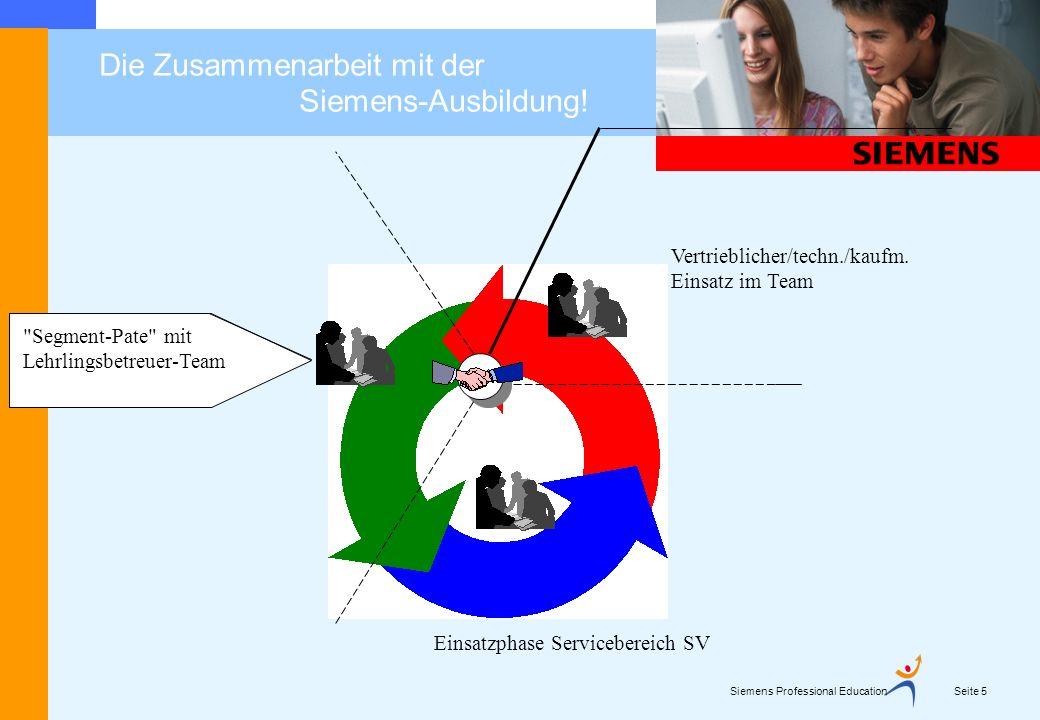Siemens Professional Education Seite 6 Die Zusammenarbeit mit der Siemens-Ausbildung.