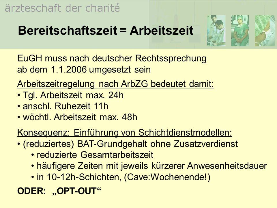 ODER: OPT-OUT Bereitschaftszeit = Arbeitszeit EuGH muss nach deutscher Rechtssprechung ab dem 1.1.2006 umgesetzt sein Arbeitszeitregelung nach ArbZG b