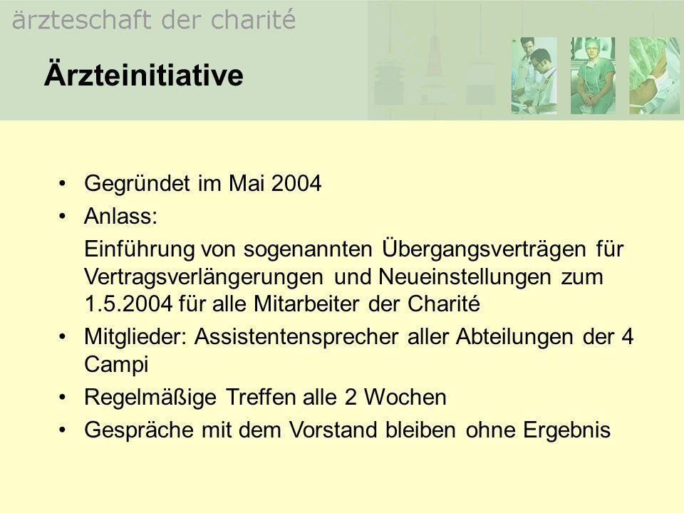 Ärzteinitiative Gegründet im Mai 2004 Anlass: Einführung von sogenannten Übergangsverträgen für Vertragsverlängerungen und Neueinstellungen zum 1.5.20
