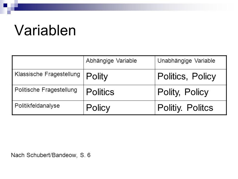 Variablen Abhängige VariableUnabhängige Variable Klassische Fragestellung PolityPolitics, Policy Politische Fragestellung PoliticsPolity, Policy Polit